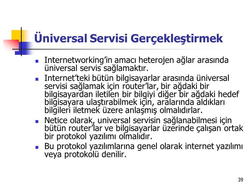 39 Üniversal Servisi Gerçekleştirmek  Internetworking'in amacı heterojen ağlar arasında üniversal servis sağlamaktır.