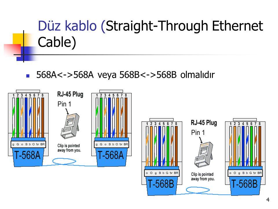 4 Düz kablo (Straight-Through Ethernet Cable)  568A 568A veya 568B 568B olmalıdır