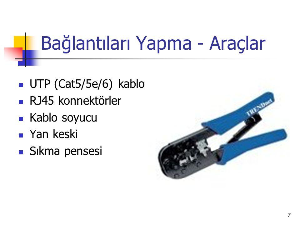 7 Bağlantıları Yapma - Araçlar  UTP (Cat5/5e/6) kablo  RJ45 konnektörler  Kablo soyucu  Yan keski  Sıkma pensesi