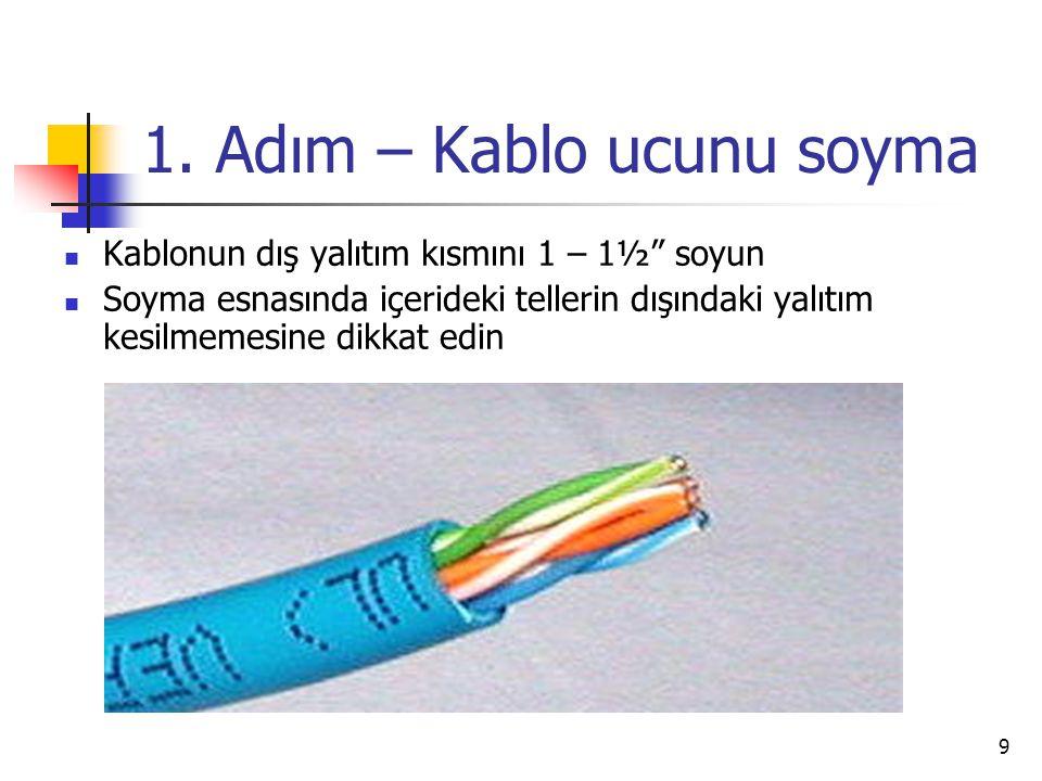"""9 1. Adım – Kablo ucunu soyma  Kablonun dış yalıtım kısmını 1 – 1½"""" soyun  Soyma esnasında içerideki tellerin dışındaki yalıtım kesilmemesine dikkat"""