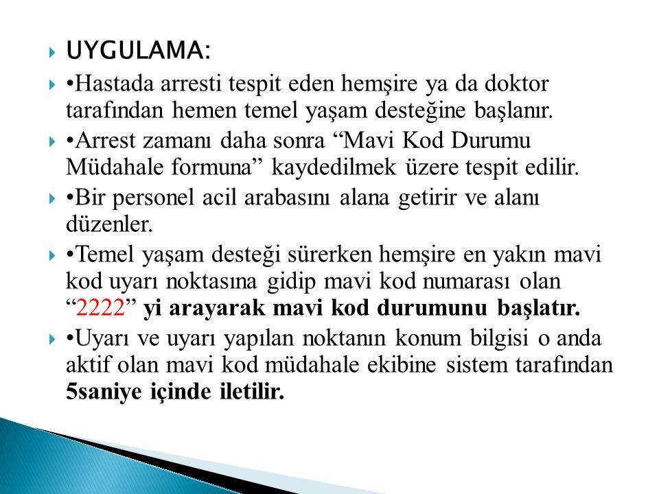 """ UYGULAMA:  •Hastada arresti tespit eden hemşire ya da doktor tarafından hemen temel yaşam desteğine başlanır.  •Arrest zamanı daha sonra """"Mavi Kod"""