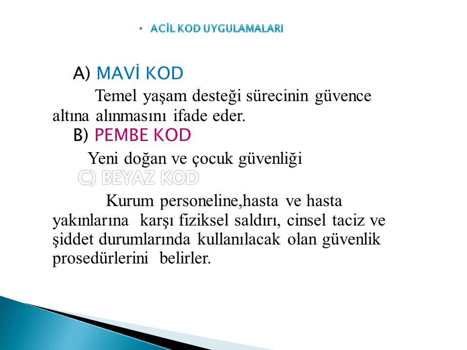  MAVİ KOD UYGULAMA TALİMATI  1.