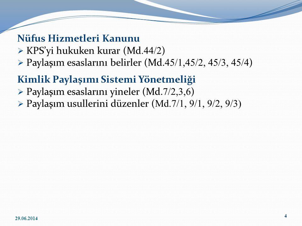 Nüfus Hizmetleri Kanunu  KPS'yi hukuken kurar (Md.44/2 )  Paylaşım esaslarını belirler (Md. 45/1,45/2, 45/3, 45/4 ) 4 Kimlik Paylaşımı Sistemi Yönet