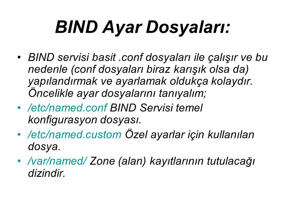 BIND Ayar Dosyaları: •BIND servisi basit.conf dosyaları ile çalışır ve bu nedenle (conf dosyaları biraz karışık olsa da) yapılandırmak ve ayarlamak ol