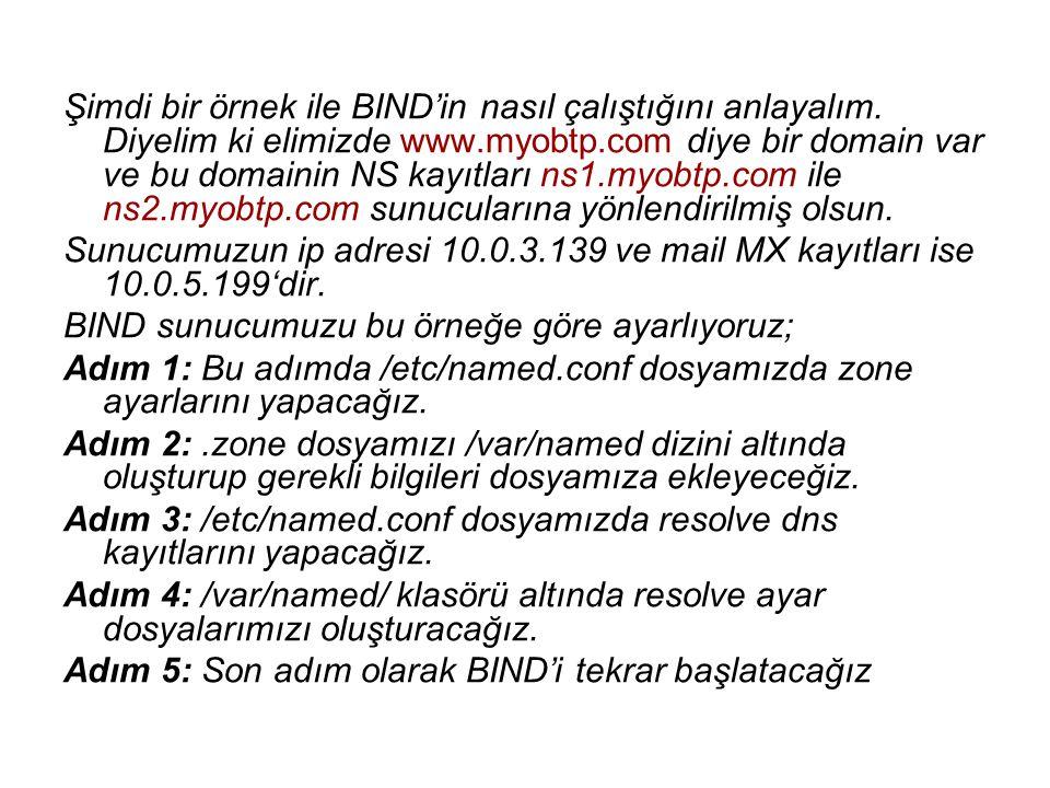 Şimdi bir örnek ile BIND'in nasıl çalıştığını anlayalım. Diyelim ki elimizde www.myobtp.com diye bir domain var ve bu domainin NS kayıtları ns1.myobtp