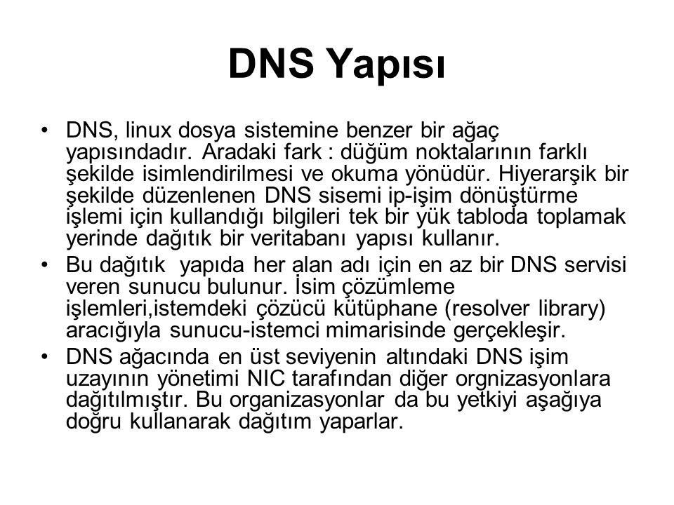 DNS Yapısı •DNS, linux dosya sistemine benzer bir ağaç yapısındadır. Aradaki fark : düğüm noktalarının farklı şekilde isimlendirilmesi ve okuma yönüdü
