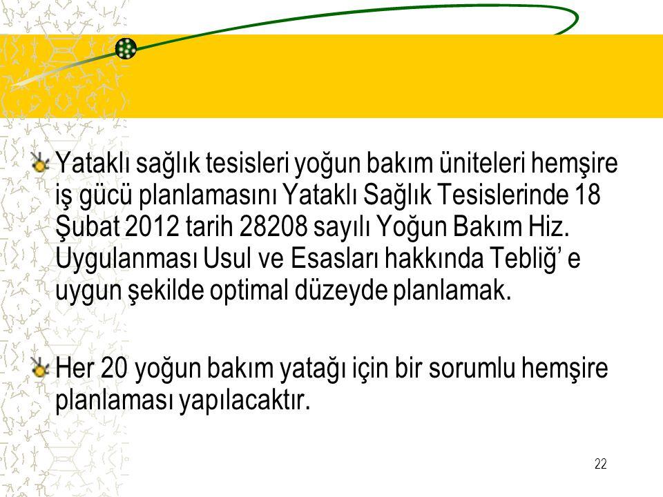 22 Yataklı sağlık tesisleri yoğun bakım üniteleri hemşire iş gücü planlamasını Yataklı Sağlık Tesislerinde 18 Şubat 2012 tarih 28208 sayılı Yoğun Bakı