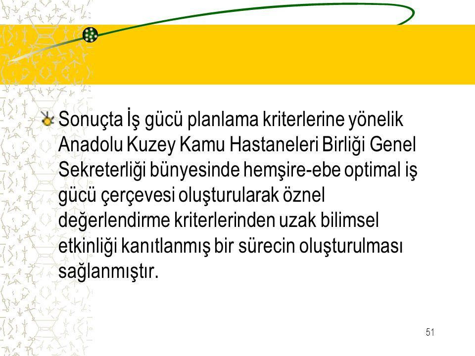 51 Sonuçta İş gücü planlama kriterlerine yönelik Anadolu Kuzey Kamu Hastaneleri Birliği Genel Sekreterliği bünyesinde hemşire-ebe optimal iş gücü çerç