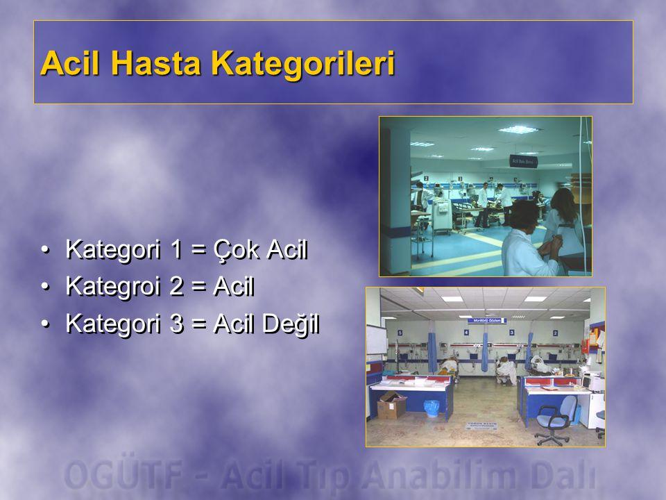 Acil Hasta Kategorileri •Kategori 1 = Çok Acil •Kategroi 2 = Acil •Kategori 3 = Acil Değil •Kategori 1 = Çok Acil •Kategroi 2 = Acil •Kategori 3 = Aci