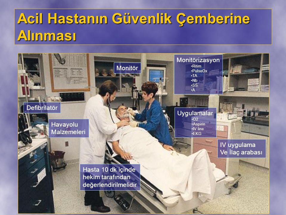 Acil Hastanın Güvenlik Çemberine Alınması Monitörizasyon •Ritim •PulseOx •TA •Nb •SS •A Uygulamalar •O2 •Aspirin •IV line •EKG Defibrilatör Havayolu M