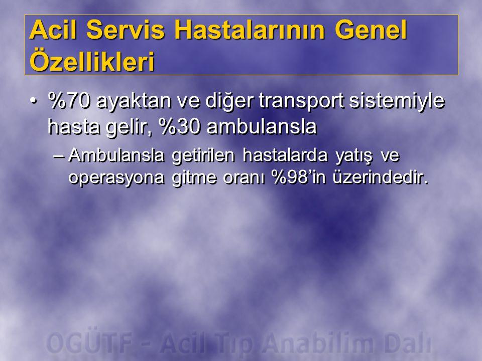 Acil Servis Hastalarının Genel Özellikleri •%70 ayaktan ve diğer transport sistemiyle hasta gelir, %30 ambulansla –Ambulansla getirilen hastalarda yat