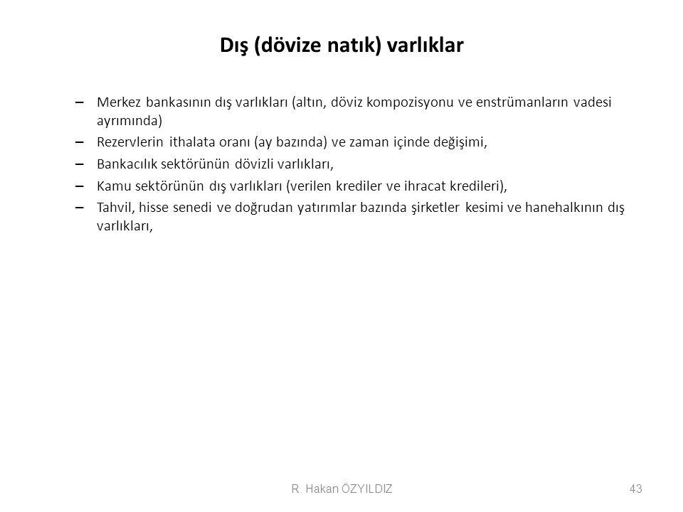 Dış (dövize natık) varlıklar – Merkez bankasının dış varlıkları (altın, döviz kompozisyonu ve enstrümanların vadesi ayrımında) – Rezervlerin ithalata