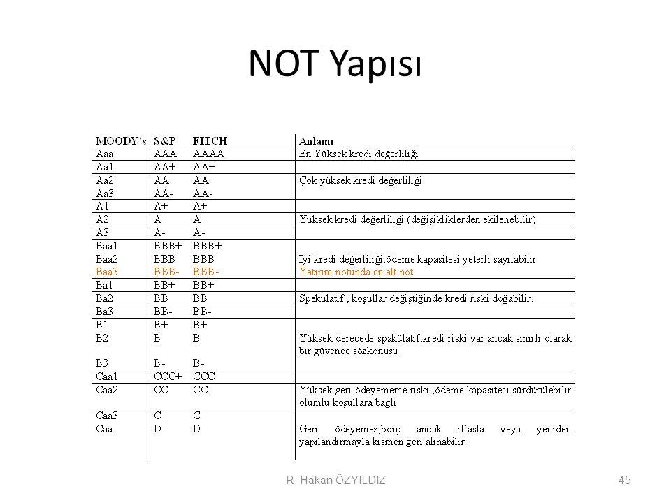 NOT Yapısı R. Hakan ÖZYILDIZ45