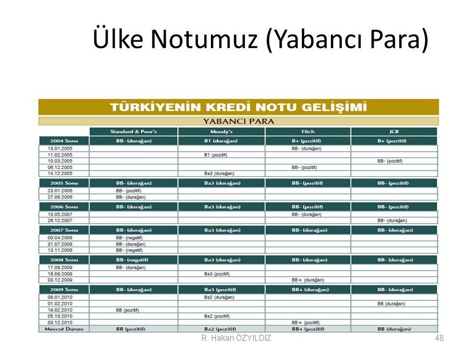 Ülke Notumuz (Yabancı Para) R. Hakan ÖZYILDIZ48
