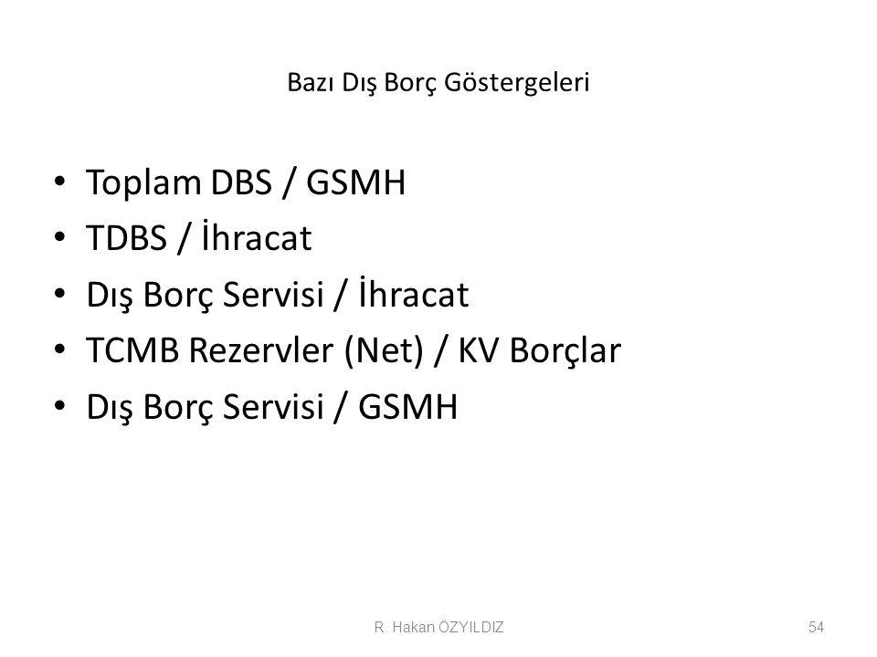Bazı Dış Borç Göstergeleri • Toplam DBS / GSMH • TDBS / İhracat • Dış Borç Servisi / İhracat • TCMB Rezervler (Net) / KV Borçlar • Dış Borç Servisi /