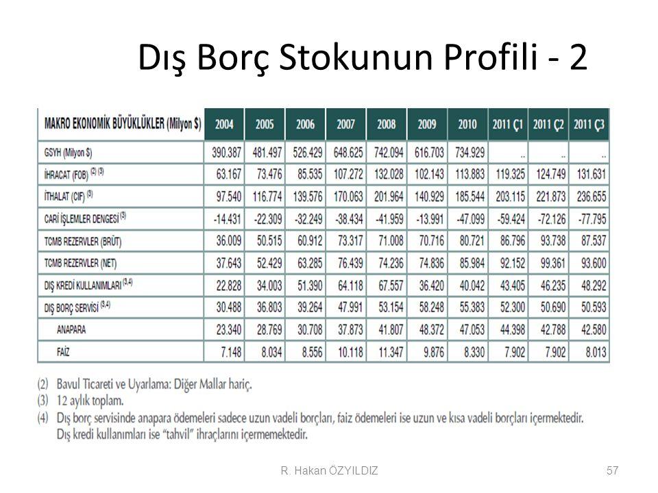 Dış Borç Stokunun Profili - 2 R. Hakan ÖZYILDIZ57