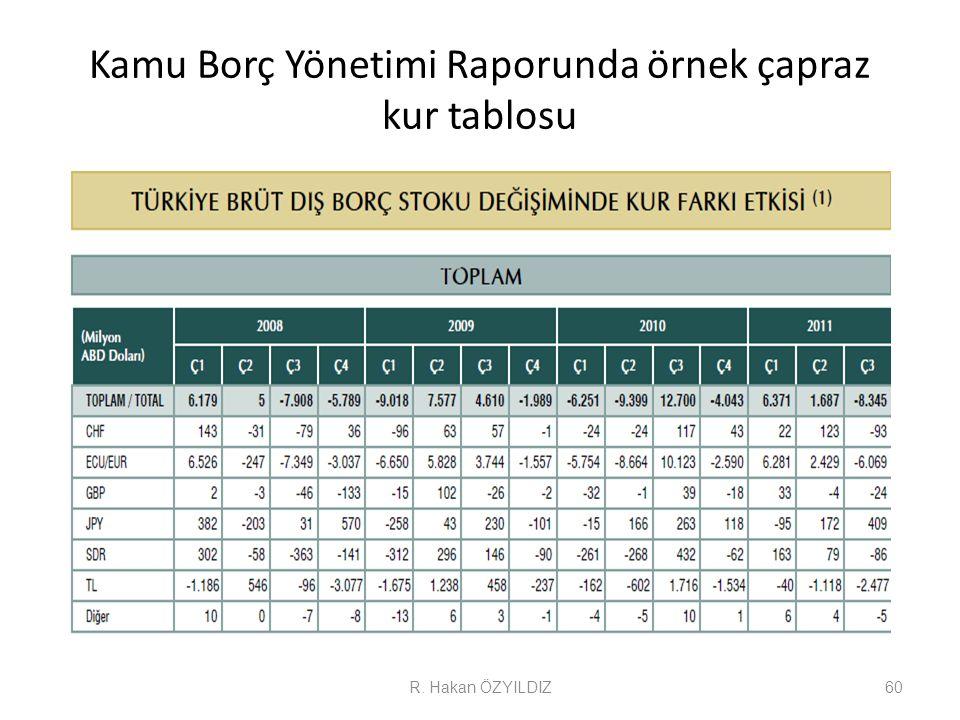Kamu Borç Yönetimi Raporunda örnek çapraz kur tablosu R. Hakan ÖZYILDIZ60