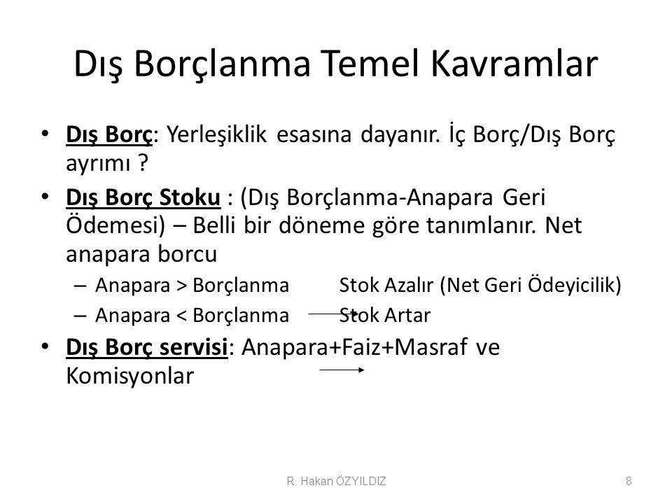 Ülke Notumuz (Uzun vadeli TL) R. Hakan ÖZYILDIZ49