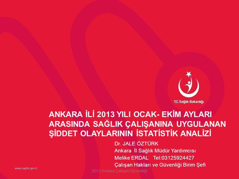 ANKARA İLİ 2013 YILI OCAK- EKİM AYLARI ARASINDA SAĞLIK ÇALIŞANINA UYGULANAN ŞİDDET OLAYLARININ İSTATİSTİK ANALİZİ Dr. JALE ÖZTÜRK Ankara İl Sağlık Müd