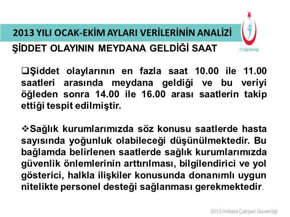 Buraya Bilgilendirme Başlığı Gelecek 2013 Ankara Çalışan Güvenliği 2013 YILI OCAK-EKİM AYLARI VERİLERİNİN ANALİZİ  Şiddet olaylarının en fazla saat 1