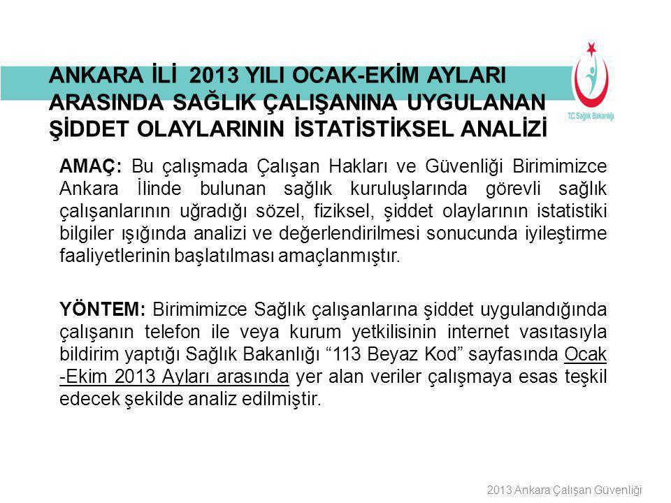Buraya Bilgilendirme Başlığı Gelecek 2013 Ankara Çalışan Güvenliği HUKUKİ YARDIM TALEBİ DURUMU: Sağlık çalışanına uygulanan şiddet vakalarında hukuki yardım kapsamına giren personel hukuki yardım talep edip etmediklerine göre analiz edilmiştir.