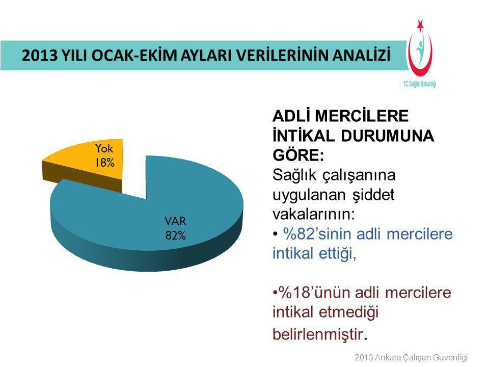 Buraya Bilgilendirme Başlığı Gelecek 2013 Ankara Çalışan Güvenliği ADLİ MERCİLERE İNTİKAL DURUMUNA GÖRE: Sağlık çalışanına uygulanan şiddet vakalarını