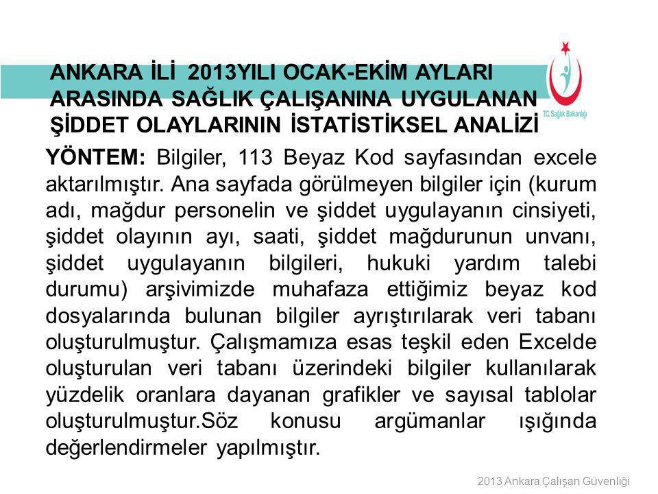 Buraya Bilgilendirme Başlığı Gelecek MAYIS 2012 İLE KASIM 2013 TARİHLERİ ARASINDAKİ BEYAZ KOD VAKALARINDAN MAHKEMESİ SONUÇLANAN TOPLAM DAVA SAYISI 34'DÜR 2013 Ankara Çalışan Güvenliği