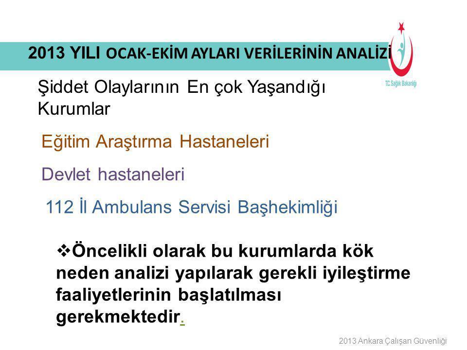 Buraya Bilgilendirme Başlığı Gelecek 2013 YILI OCAK-EKİM AYLARI VERİLERİNİN ANALİZİ Şiddet Olaylarının En çok Yaşandığı Kurumlar 2013 Ankara Çalışan G