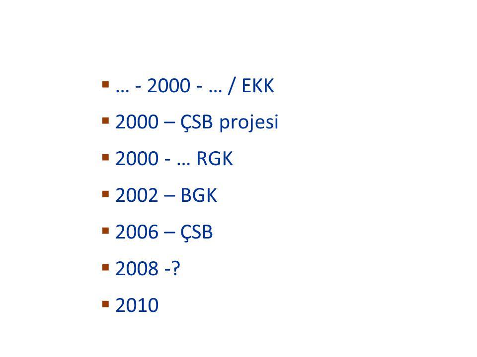  … - 2000 - … / EKK  2000 – ÇSB projesi  2000 - … RGK  2002 – BGK  2006 – ÇSB  2008 -?  2010