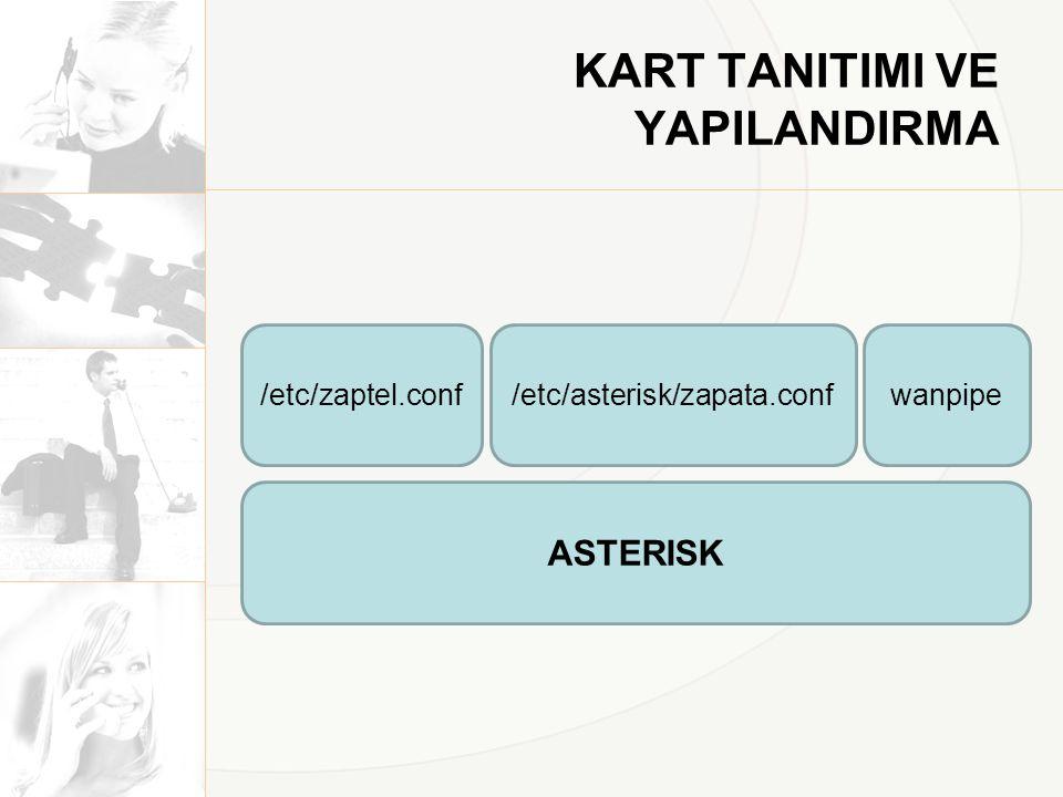 KART TANITIMI VE YAPILANDIRMA ASTERISK /etc/zaptel.conf/etc/asterisk/zapata.confwanpipe