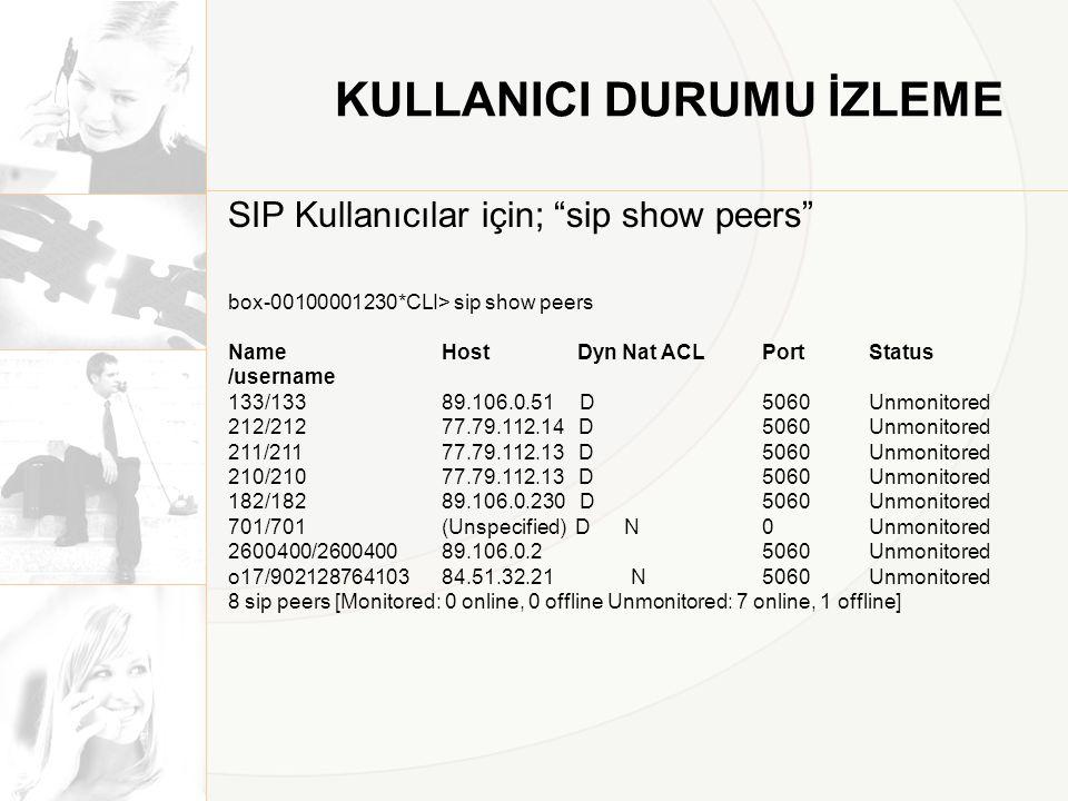 KULLANICI DURUMU İZLEME SIP Kullanıcılar için; sip show peers box-00100001230*CLI> sip show peers NameHost Dyn Nat ACLPortStatus /username 133/133 89.106.0.51 D5060Unmonitored 212/212 77.79.112.14 D5060Unmonitored 211/211 77.79.112.13 D5060Unmonitored 210/210 77.79.112.13 D5060Unmonitored 182/182 89.106.0.230 D5060Unmonitored 701/701 (Unspecified) D N0Unmonitored 2600400/260040089.106.0.25060Unmonitored o17/90212876410384.51.32.21 N5060Unmonitored 8 sip peers [Monitored: 0 online, 0 offline Unmonitored: 7 online, 1 offline]