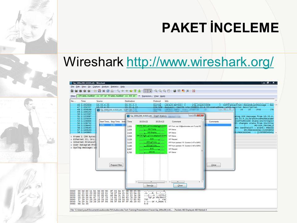 PAKET İNCELEME Wireshark http://www.wireshark.org/http://www.wireshark.org/
