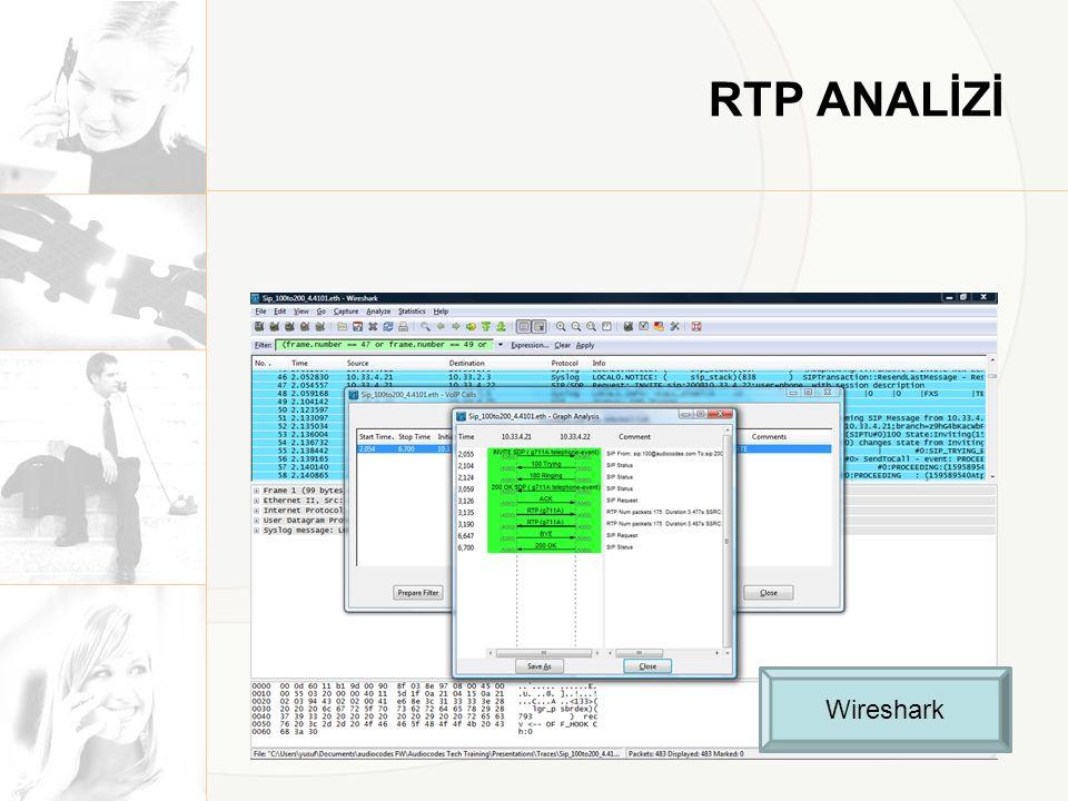 RTP ANALİZİ Wireshark