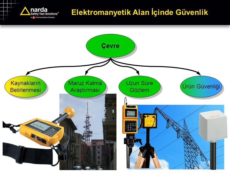 Elektromanyetik Alan İçinde Güvenlik Çevre Kaynakların Belirlenmesi Uzun Süre Gözlem Ürün Güvenliği Maruz Kalma Araştırması