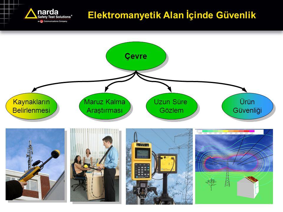 Elektromanyetik Alan İçinde Güvenlik Çevre Kaynakların Belirlenmesi Kaynakların Belirlenmesi Uzun Süre Gözlem Ürün Güvenliği Maruz Kalma Araştırması