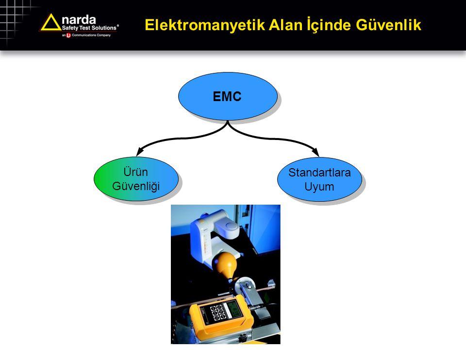 Elektromanyetik Alan İçinde Güvenlik EMC Ürün Güvenliği Standartlara Uyum
