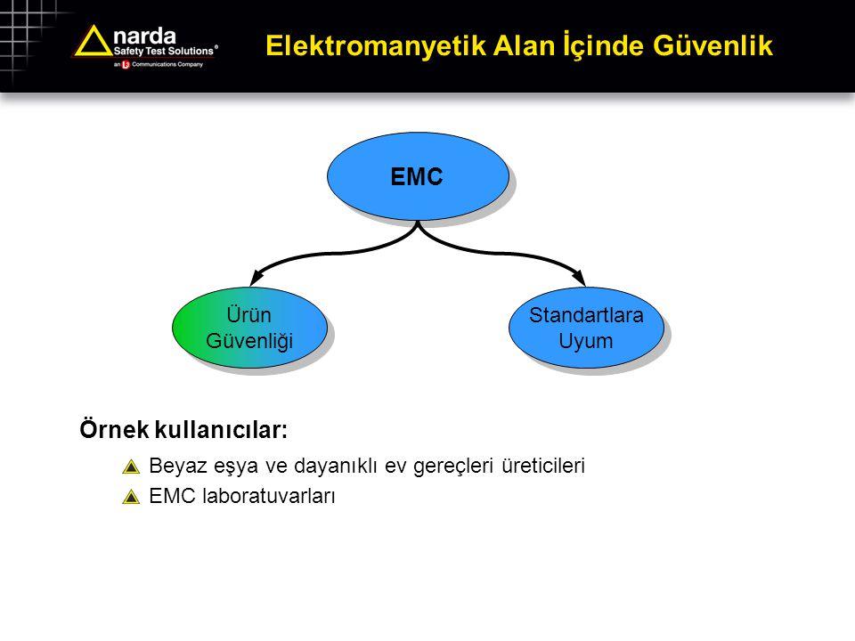Elektromanyetik Alan İçinde Güvenlik EMC Ürün Güvenliği Standartlara Uyum Örnek kullanıcılar: Beyaz eşya ve dayanıklı ev gereçleri üreticileri EMC lab