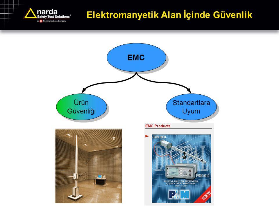 Elektromanyetik Alan İçinde Güvenlik EMC Standartlara Uyum Ürün Güvenliği