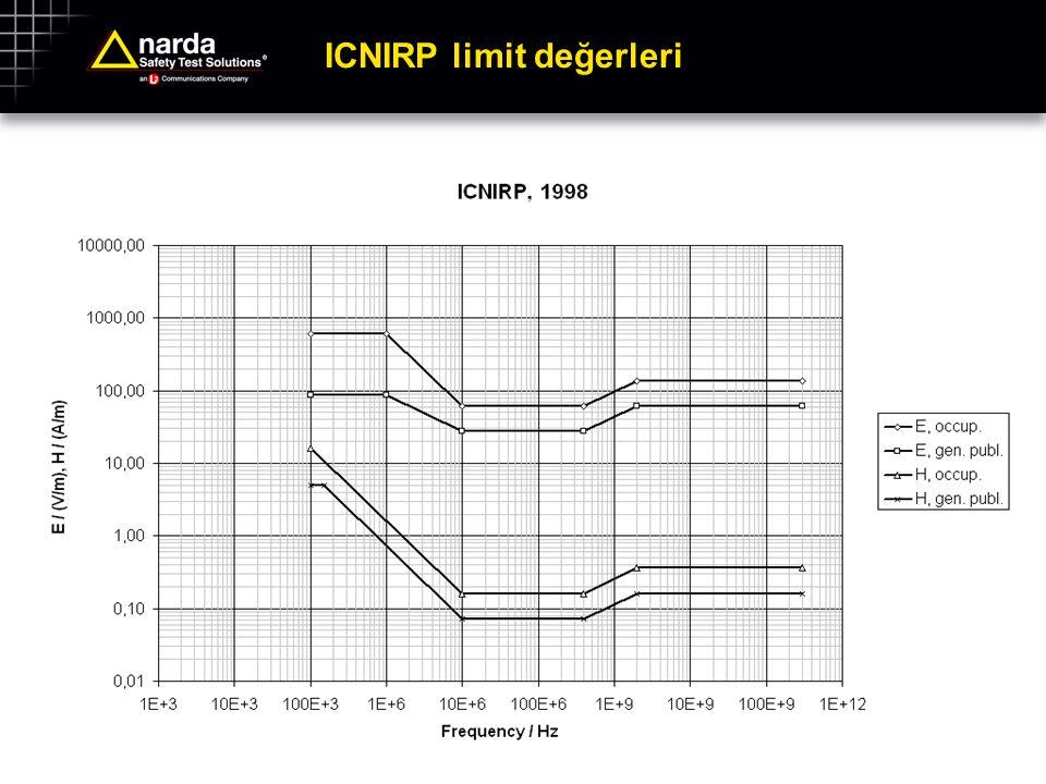 ICNIRP limit değerleri