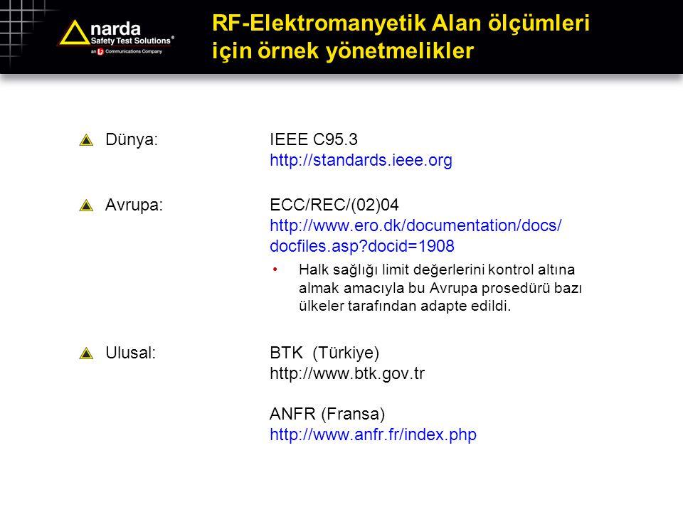RF-Elektromanyetik Alan ölçümleri için örnek yönetmelikler Dünya:IEEE C95.3 http://standards.ieee.org Avrupa:ECC/REC/(02)04 http://www.ero.dk/document