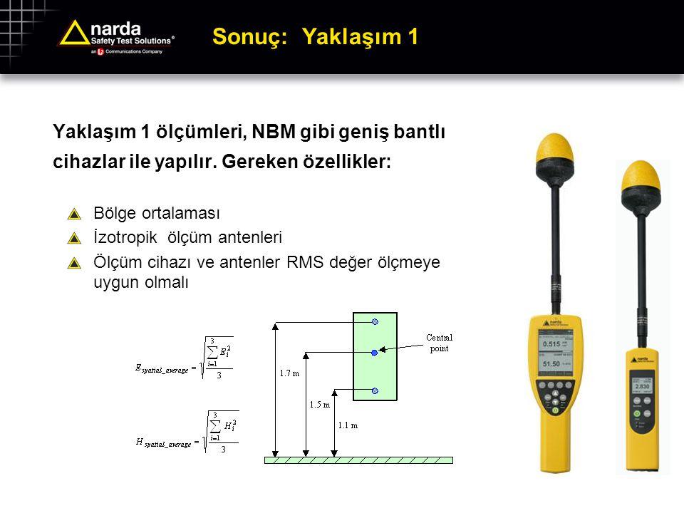Sonuç: Yaklaşım 1 Yaklaşım 1 ölçümleri, NBM gibi geniş bantlı cihazlar ile yapılır. Gereken özellikler: Bölge ortalaması İzotropik ölçüm antenleri Ölç