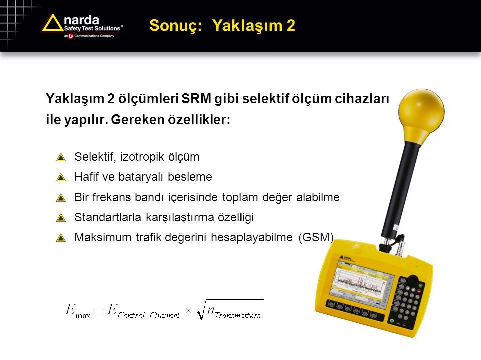 Sonuç: Yaklaşım 2 Yaklaşım 2 ölçümleri SRM gibi selektif ölçüm cihazları ile yapılır. Gereken özellikler: Selektif, izotropik ölçüm Hafif ve bataryalı