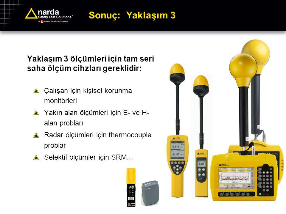 Sonuç: Yaklaşım 3 Yaklaşım 3 ölçümleri için tam seri saha ölçüm cihzları gereklidir: Çalışan için kişisel korunma monitörleri Yakın alan ölçümleri içi