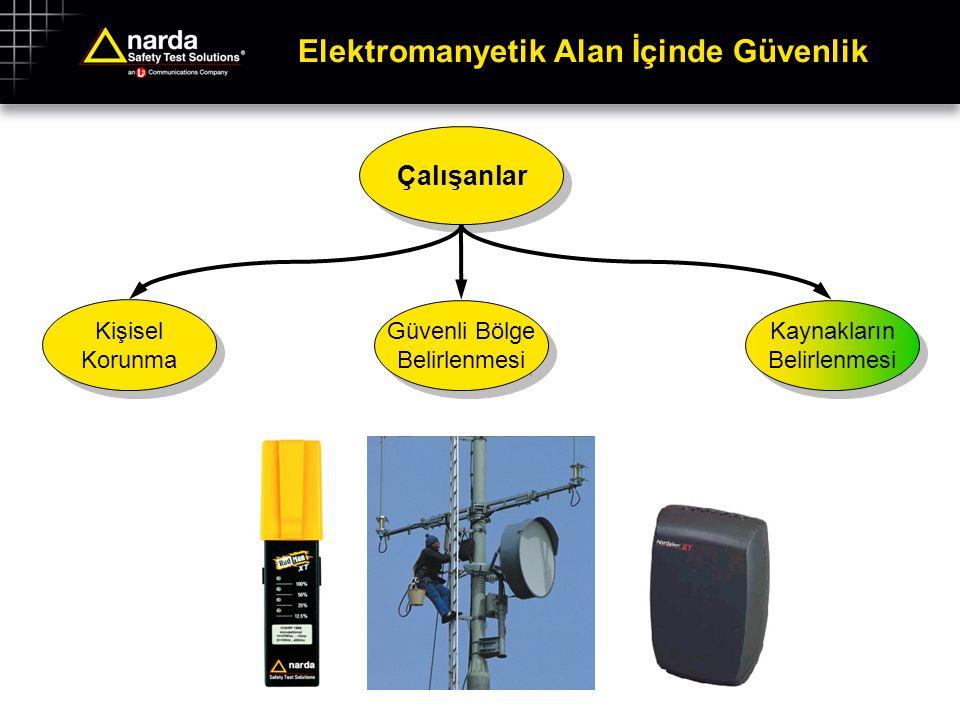 Elektromanyetik Alan İçinde Güvenlik Çalışanlar Kişisel Korunma Güvenli Bölge Belirlenmesi Kaynakların Belirlenmesi Örnek kullanıcılar: Telekom Operatörleri (Türk Telekom, Turkcell, Avea, Vodafone) Yayıncılar (TV, FM vericileri) Silahlı Kuvvetler Birçok operatör, elemanlarının yasal zorunluluk olmaksızın kişisel korunma cihazları kullanmasını zorunlu kılmıştır.