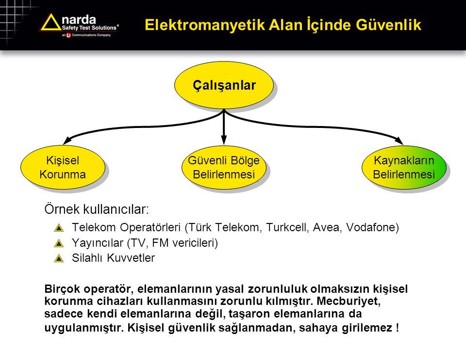Elektromanyetik Alan İçinde Güvenlik Çalışanlar Kişisel Korunma Güvenli Bölge Belirlenmesi Kaynakların Belirlenmesi Örnek kullanıcılar: Telekom Operat