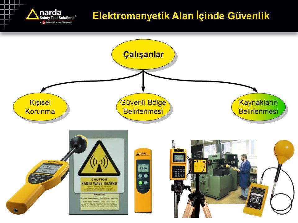 Elektromanyetik Alan İçinde Güvenlik Çalışanlar Güvenli Bölge Belirlenmesi Kişisel Korunma Kaynakların Belirlenmesi
