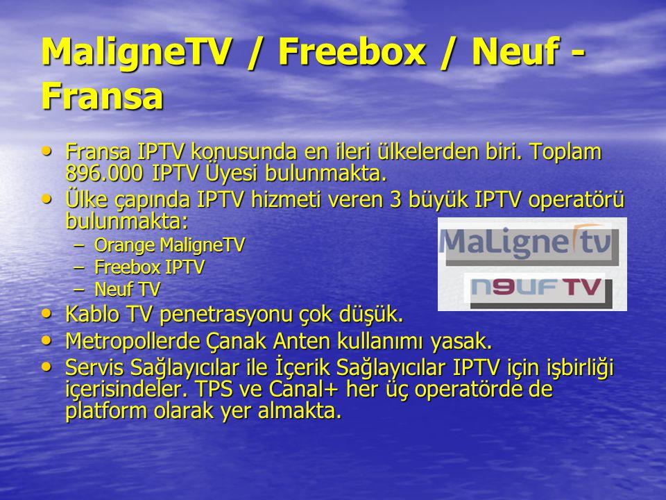 MaligneTV / Freebox / Neuf - Fransa • Fransa IPTV konusunda en ileri ülkelerden biri. Toplam 896.000 IPTV Üyesi bulunmakta. • Ülke çapında IPTV hizmet