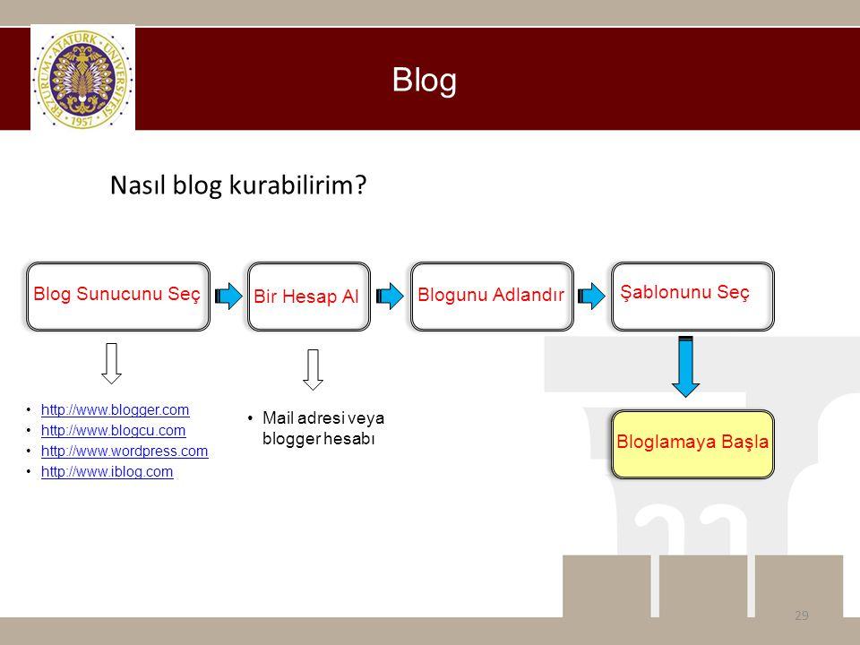 Blog Nasıl blog kurabilirim? Bir Hesap Al Blog Sunucunu Seç Blogunu Adlandır Şablonunu Seç Bloglamaya Başla •http://www.blogger.comhttp://www.blogger.