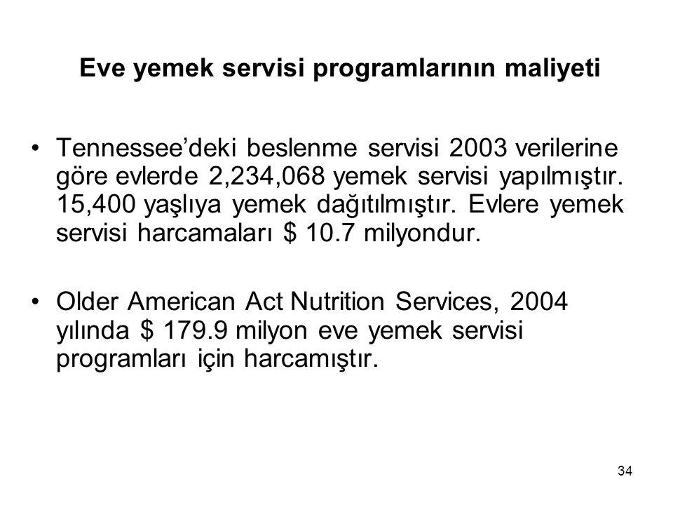 34 Eve yemek servisi programlarının maliyeti •Tennessee'deki beslenme servisi 2003 verilerine göre evlerde 2,234,068 yemek servisi yapılmıştır. 15,400
