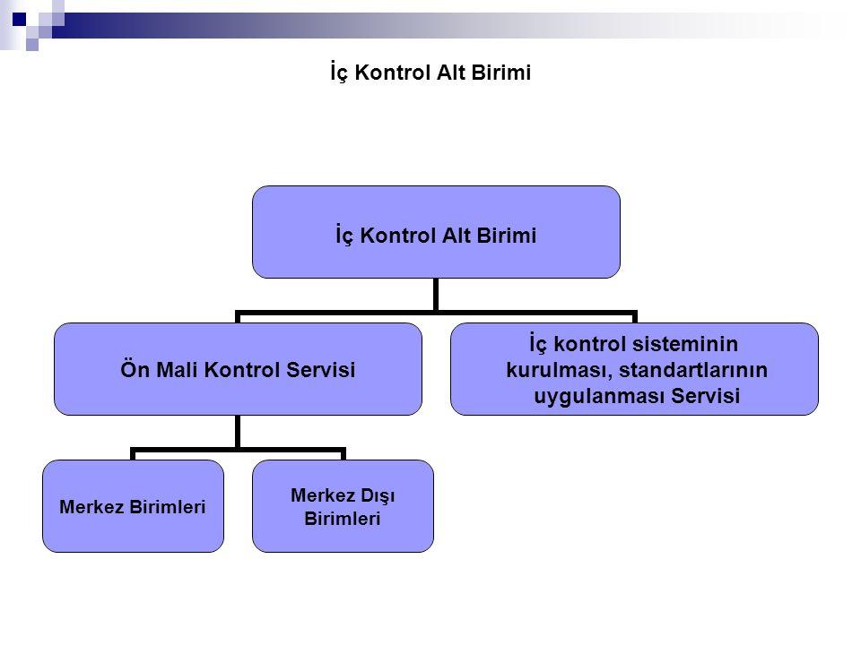 İç Kontrol Alt Birimi Ön Mali Kontrol Servisi Merkez Birimleri Merkez Dışı Birimleri İç kontrol sisteminin kurulması, standartlarının uygulanması Serv